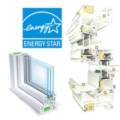 Do Energy Efficient Windows Save Money Ultimate View